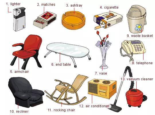 37张图囊括所有生活常用英语系统分类词汇