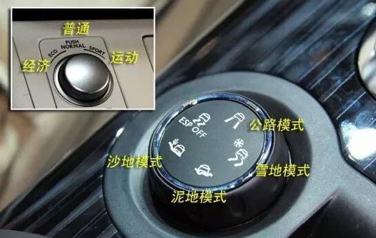 史上最全的车内按键图解!90%的人只知道一半
