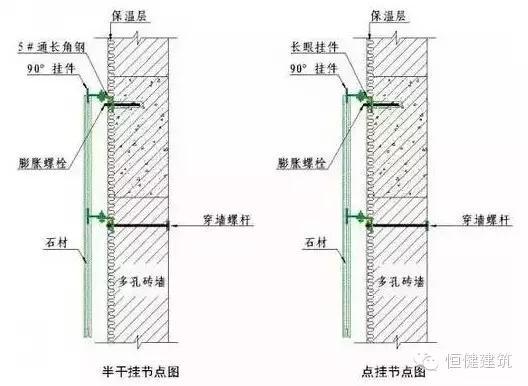 (2)槽钢离开硬性地面20-30mm.