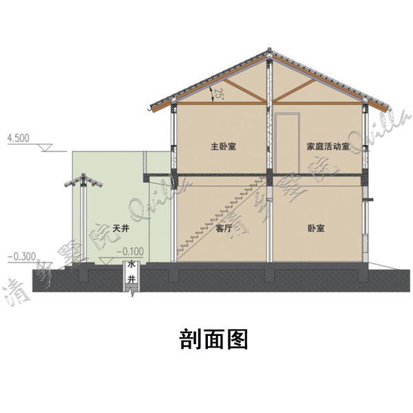 经济技术指标、户型分析等内容吧:-清墅农村自建房 中式三合院 三