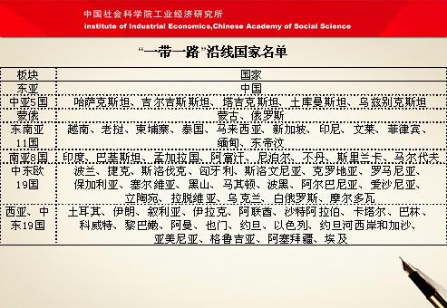 """""""新雁阵""""模式:""""一带一路""""上的工业化进程(组图)"""