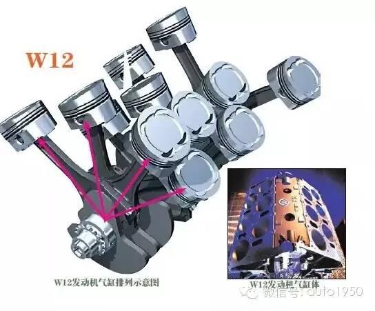 w型发动机相对v型发动机的最大问题