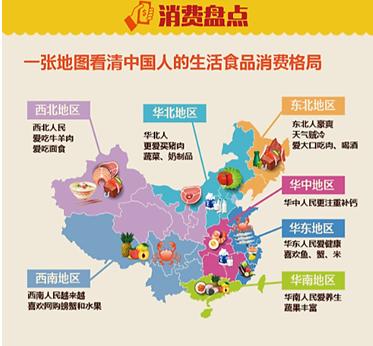 透过我买网 看中国人2015年饮食结构变化