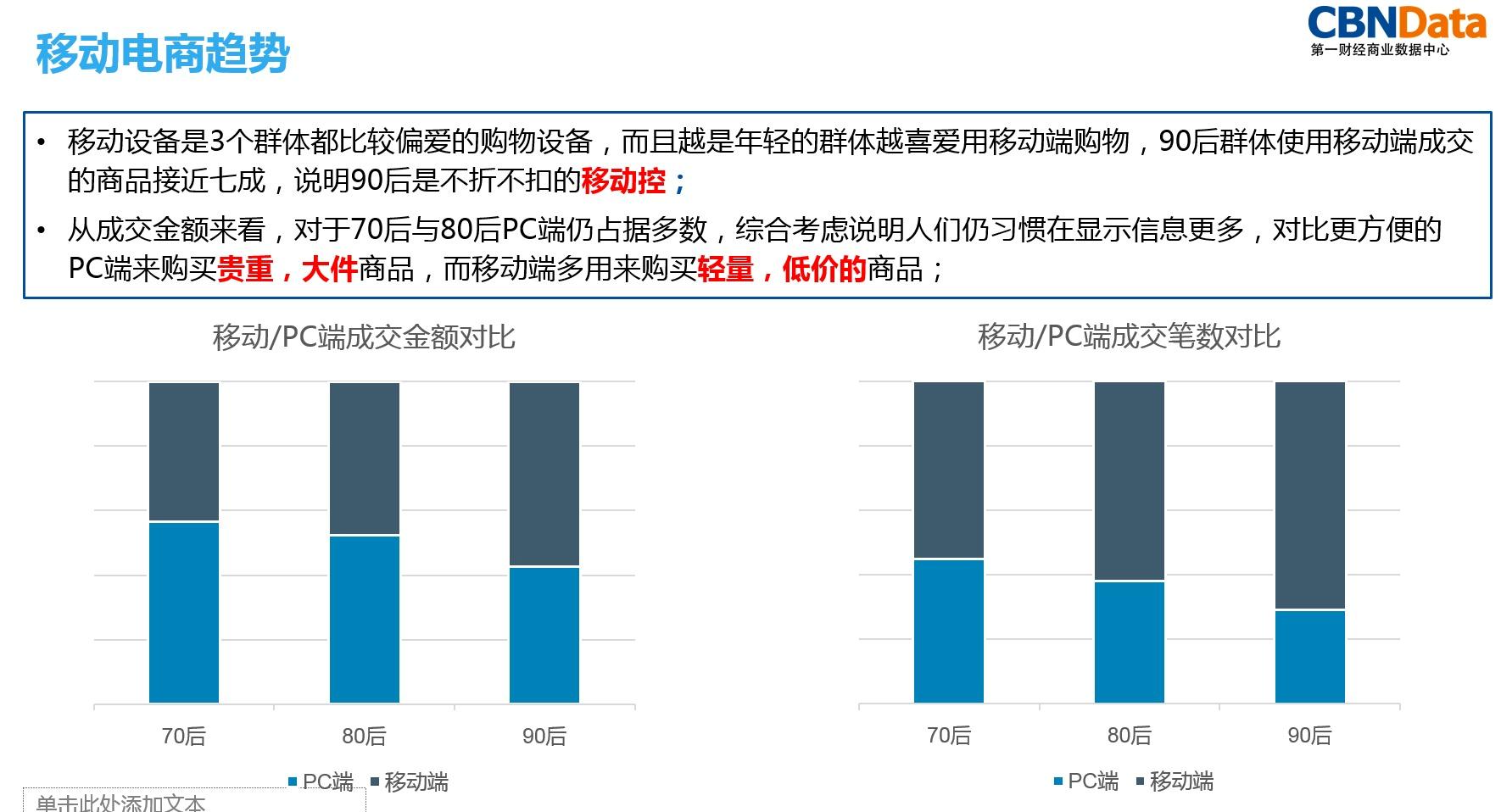 90后逐渐成为消费力量的构成主体,因此针对这三代人消费行为,消费偏好
