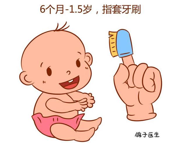 手绘刷牙步骤图