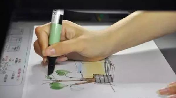 照片怎么做成手绘