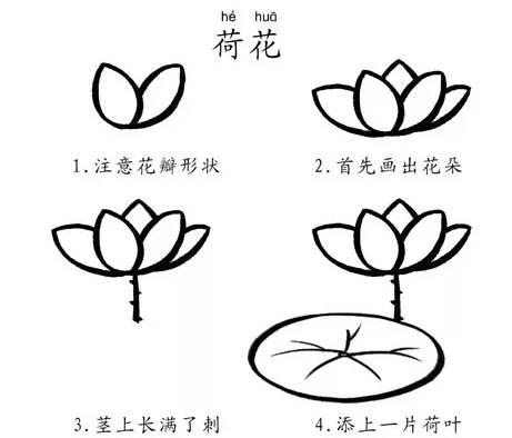 logo logo 标志 简笔画 设计 手绘 图标 线稿 461_394