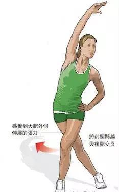 运动健身|图解20个跑后拉伸动作
