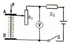 关于滑动变阻器引起的电表示数变化问题