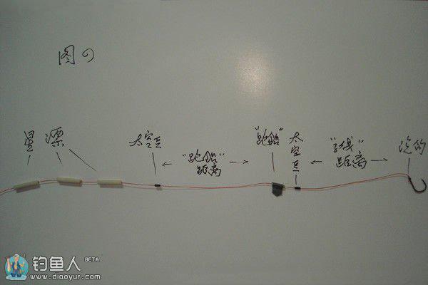 双跑铅制作图解