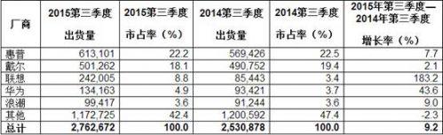Intel、高通与中国合作与处理器核心技术无关