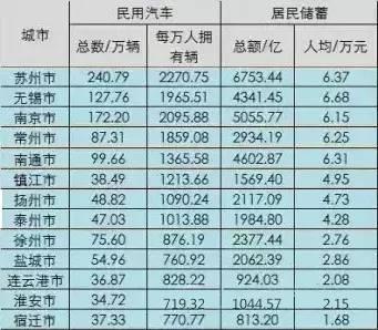 还欠款算gdp吗_以美元计算,中国的GDP排世界第二 以人民币计算还会是第二吗(3)
