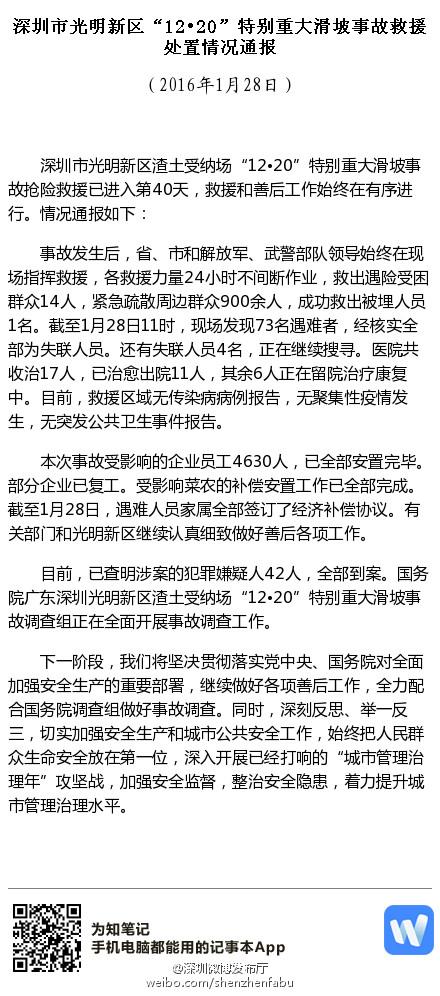 深圳滑坡事故已发现73名遇难者 仍有四人失联