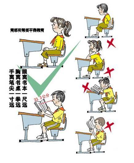 小学生学习姿势,更好的专注做作业