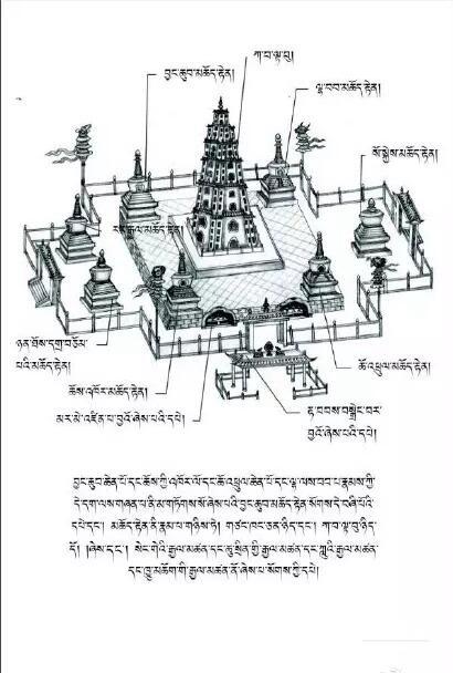 古代藏族建筑插画,不亚于欧洲的设计