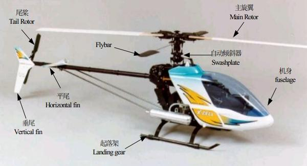 小型rc直升机的组成部分包括:主旋翼,尾桨,垂尾,平尾,flybar(副翼)图片