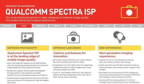 Spectra ISP提升手机拍照质量