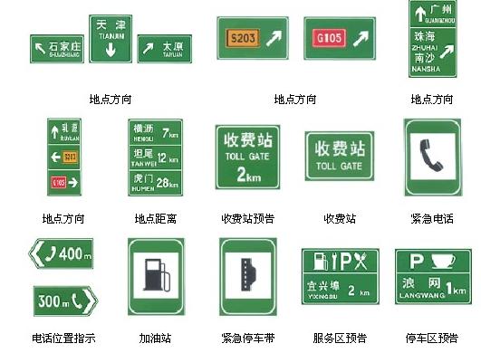 高速公路指路标志介绍