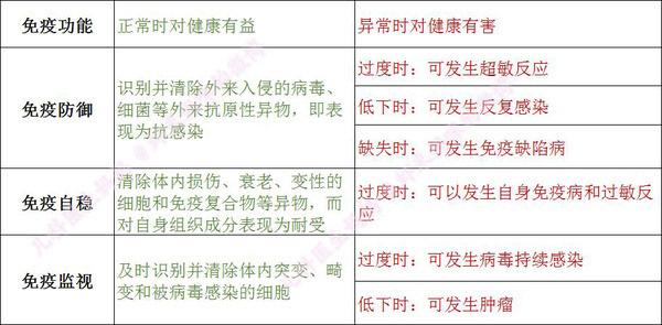 http://www.umeiwen.com/yangshengtang/1251171.html
