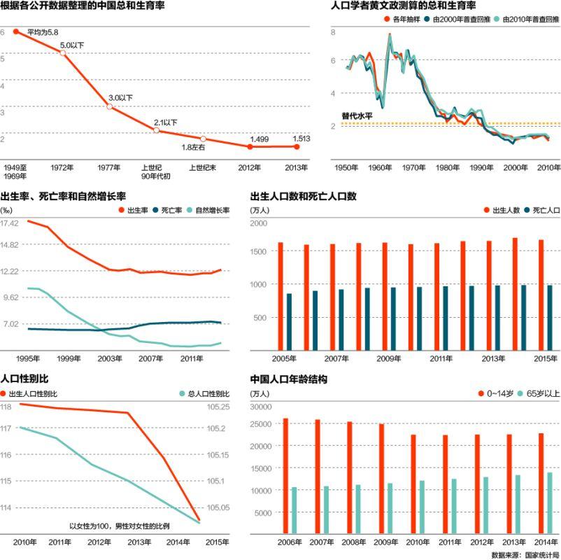 中国人口普查邮票_最早的中国人口普查