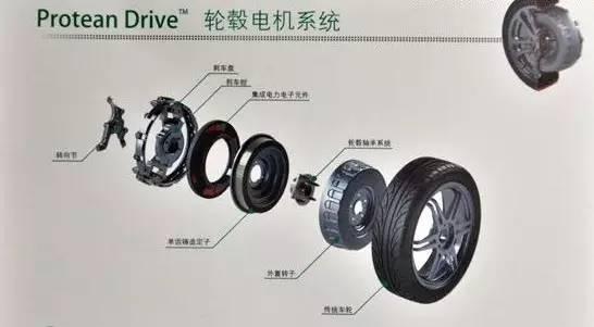 轮毂电机的样车和   改装   车型,包括   其中,英国的protean高清图片