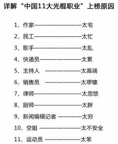 湖南作家周薪10万租女友过年 网友:没钱也愿意