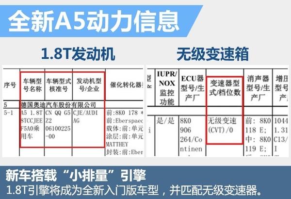 奥迪新一代A5今年引入国内_搭小排量发动机