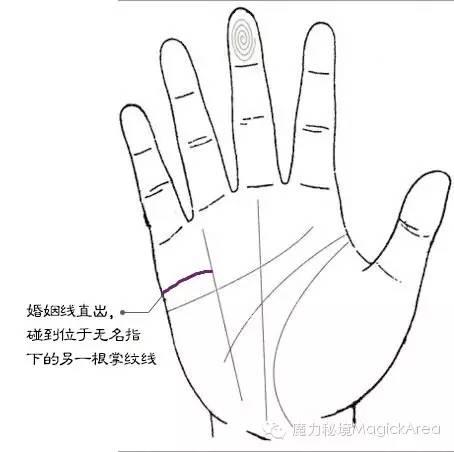 如果你想要通过观手识人,   如果你想了解自己的手纹含义,   那麼