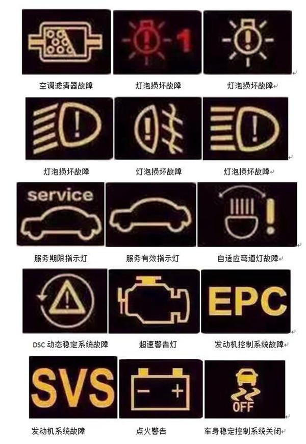 一张图读懂99个汽车仪表盘指示灯高清图片
