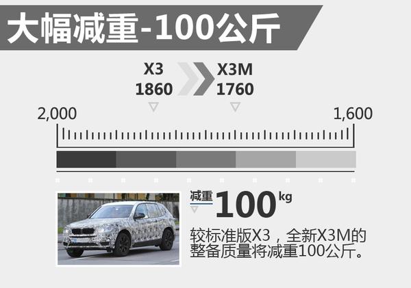 宝马是德系三强之一的汽车制造商,旗下的M款车型无论在豪华度还是综合性能方面均处于同级车款中的领先地位。近日,车王杂志从车迷世界Worldcarfans获悉,宝马将推出了全新一代高性能X3M