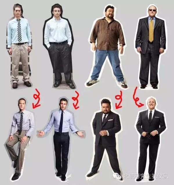 搭配男生篇 工科男的衣装搭配