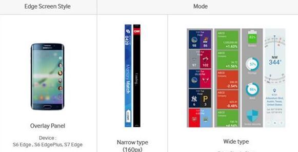 三星S7 edge获官网确认:曲屏有新功能