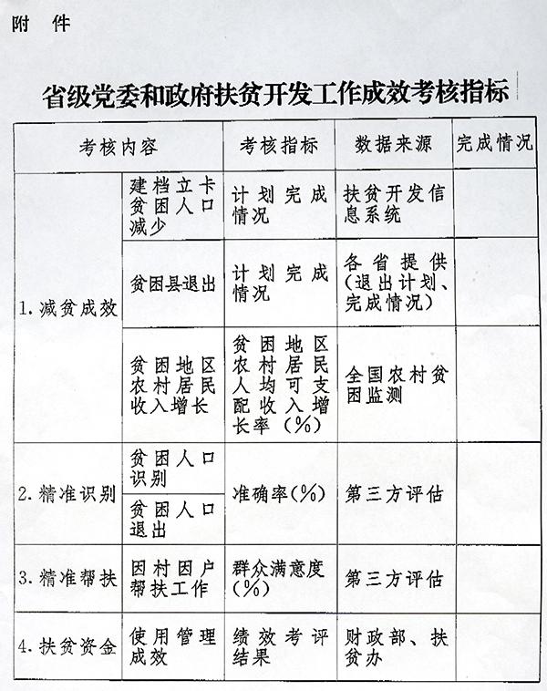中办国办印发省级党委政府扶贫成效考核办法