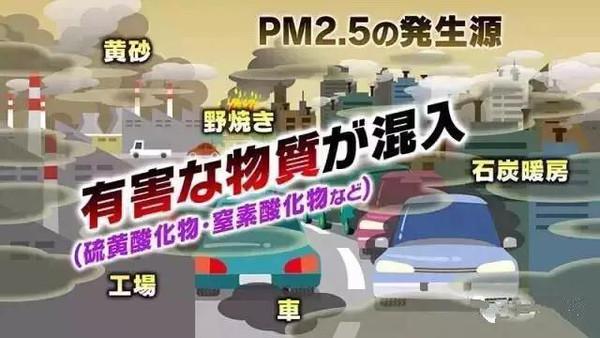 日媒近日揭秘了雾霾的真相!怪不得日本总担心