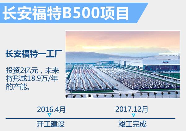 长安福特斥资2个亿升级生产线将产全新轿车_北京赛车官网