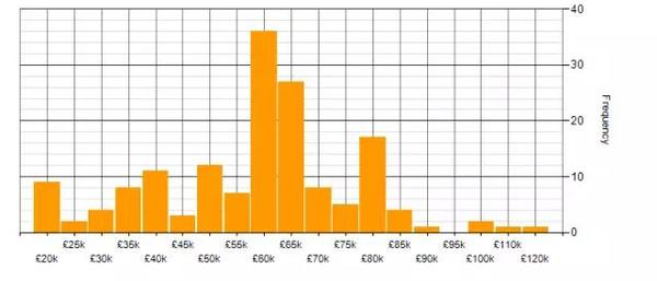 人均期望寿命_英国地图_英国历年人均收入