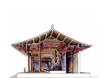 透视中国经典古建筑
