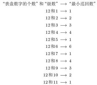1.8]�r�巡回(�m)(��保�e:��W教案jxfudao.com/xuesheng)