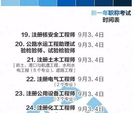 【资讯】2016年最全职称考试时间表,在这里!,