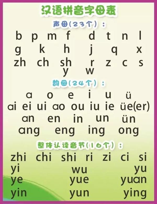 2,熟记《汉语拼音字母表》,记住26个大,小写字母的写法.图片