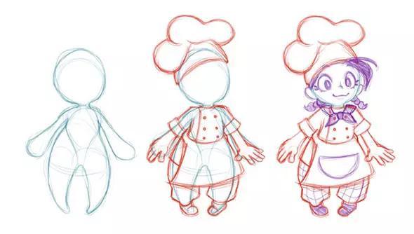 罗锦:【AI】绘制一个萌萌哒小厨师卡通漫画人的屁股美女图片大图片