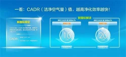政策动态3月1日起:《空气净化器》新国标将正式实施