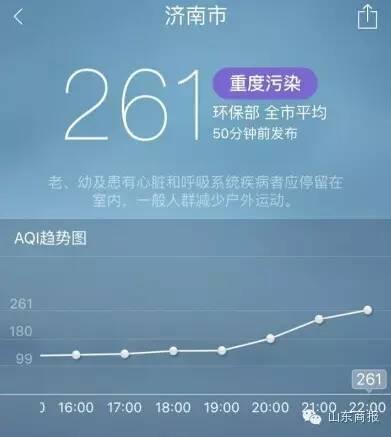 19点之后污染指数开始飙升!
