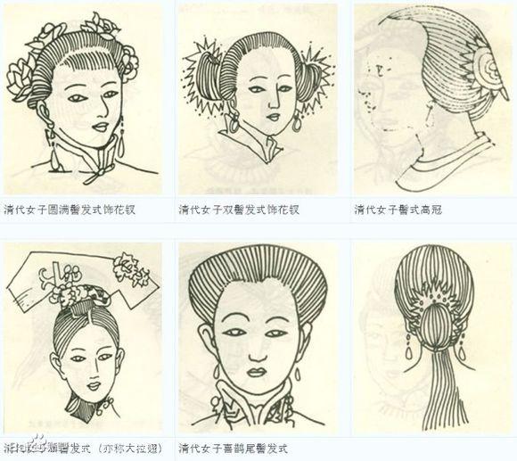 清朝女子发型(四)图片