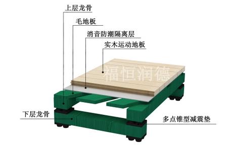 体育运动木地板的结构组成cad快捷键镜像图片