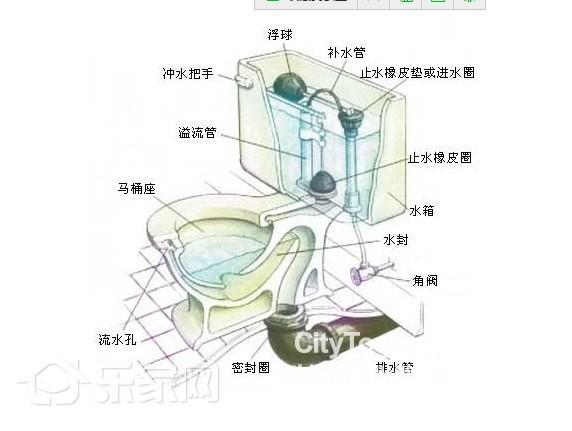 静漩马桶内部结构图
