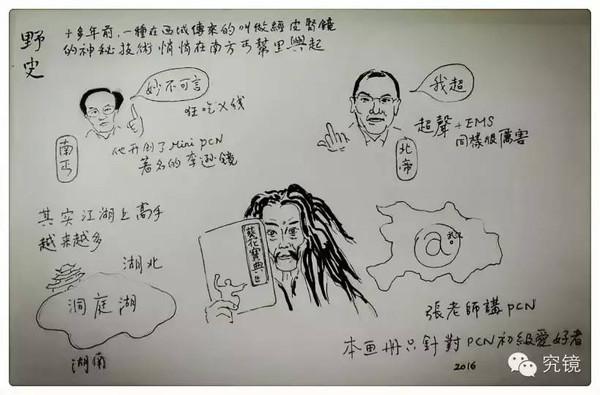 """牛!医生手绘18幅经皮肾镜""""武功秘籍"""""""