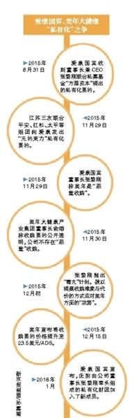新京报讯 (记者张泉薇)农历新年刚过,国内两家体检巨头持续了近三个月的PK战再掀高潮。