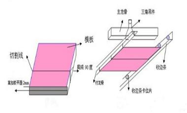 尚佳集成吊顶铝扣板安装方法