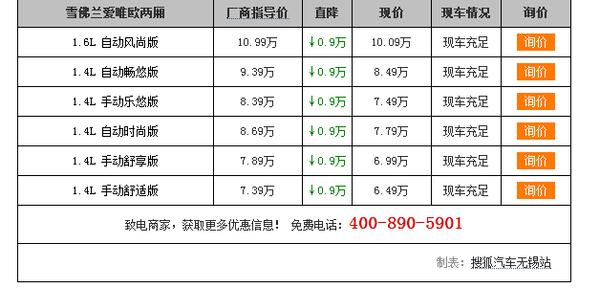 【无锡】雪佛兰艾薇欧洲两厢优惠90万元
